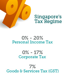 singapore income tax guide